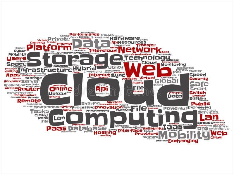 Extracto de la tecnología de ordenadores de la nube de la web del vector ilustración del vector