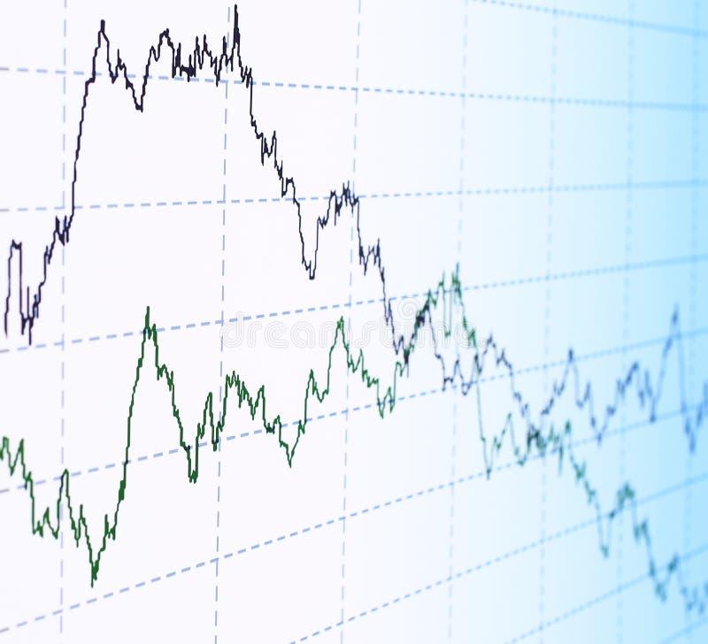 Extracto financiero del gráfico foto de archivo
