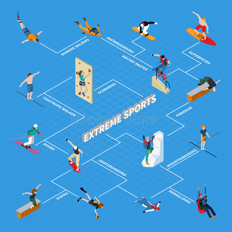 Extreme Sports Isometric Flowchart. Extreme sports people isometric flowchart with mountaineering parkour surfing racing skates snowboarding on blue background vector illustration