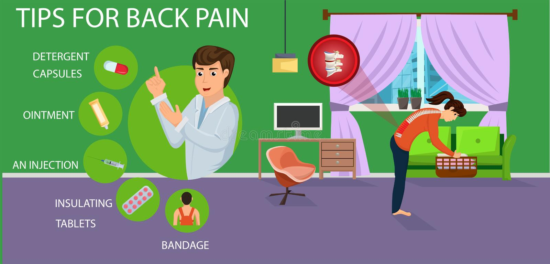 Extremidades para el dolor de espalda para las mujeres Ilustración del vector stock de ilustración