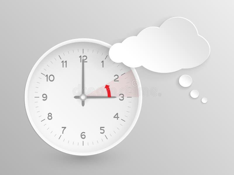Extremos europeos del tiempo de verano, reloj del vector para reajustar la hora stock de ilustración