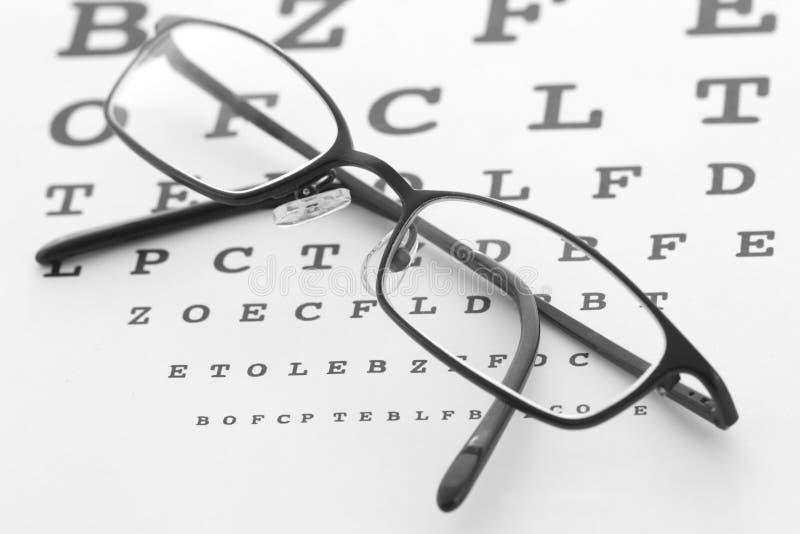 Eye care. Glasses and eye test chart