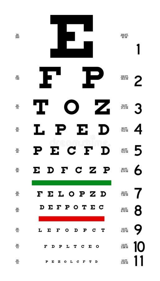 Eye_chart_1 imagenes de archivo