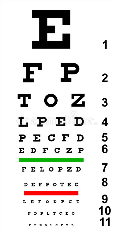 Eye Chart. Vision care is very important royalty free illustration