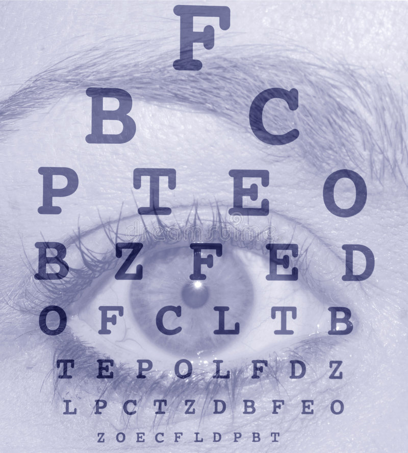 Eye Chart. With a female eye in the background royalty free illustration