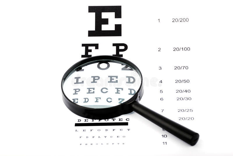 Download Eye Chart Through A Magnifier Stock Image - Image: 20256135