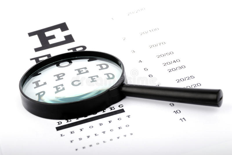Download Eye Chart Through A Magnifier Stock Image - Image: 20256155