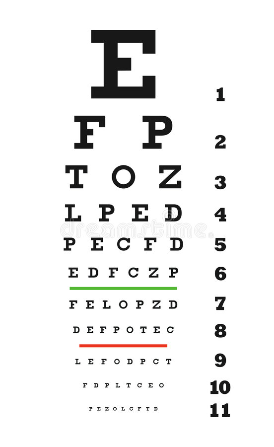 Eye chart VECTOR. Snellen eye examination chart. Vector available royalty free illustration