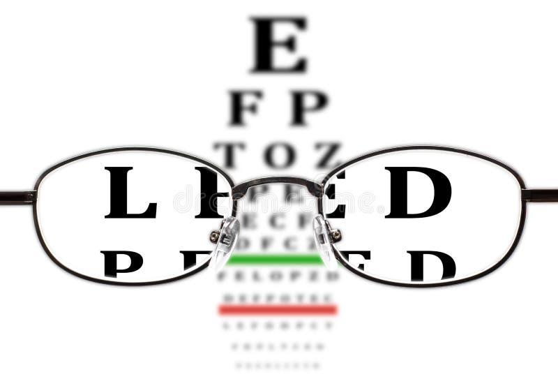Blurry Eye Chart Ibovnathandedecker
