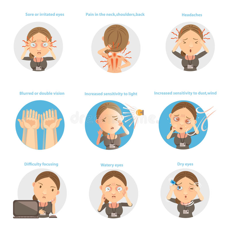 Eye Fatigue. Symptoms of Eye Fatigue Vector illustrations stock illustration