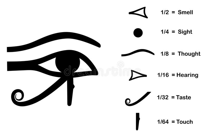 The Eye of Horus. (Eye of Ra, Wadjet) believed by ancient Egyptians to have healing and protective powers. Divided into six parts, each part represents a royalty free illustration
