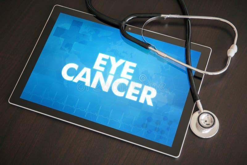 Eye o conceito médico do diagnóstico do câncer (tipo do câncer) no SCR da tabuleta foto de stock