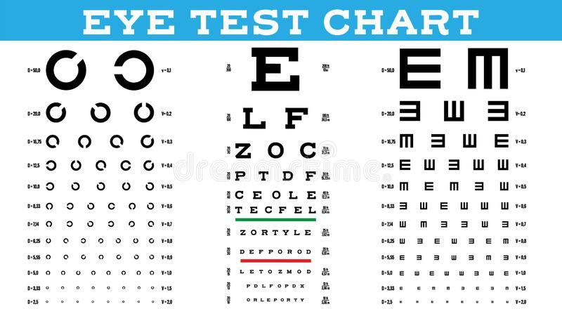 Eye Test Chart Set Vector. Vision Test. Optical Exam. Healthy Sigh. Medical Care. Ophthalmologist, Ophthalmology stock illustration