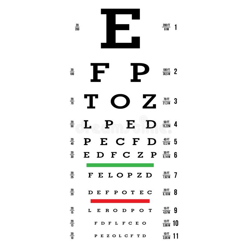 Eye Test Chart Vector. Letters Chart. Vision Exam. Optometrist Check. Medical Eye Diagnostic. Sight, Eyesight. Optical. Examination. Illustration royalty free illustration
