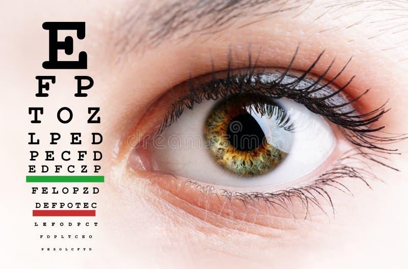 Eye test. Womans eye and eyesight vision exam chart