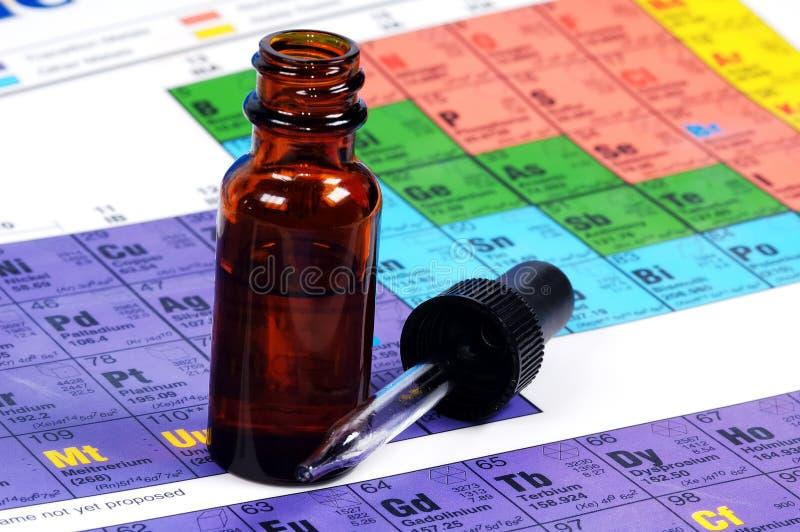 Download Eyedropper and Bottle stock image. Image of pharmaceutical - 303099