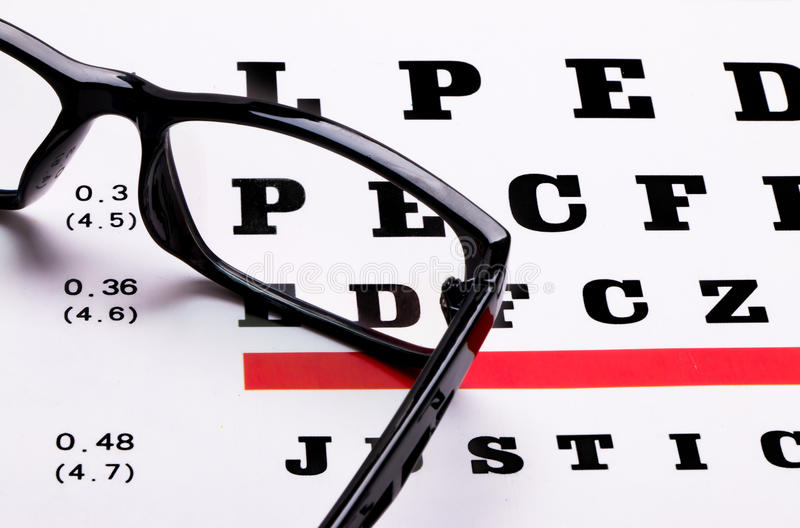Eyeglasses and eye chart. Eyeglasses and optometry test chart royalty free stock photo