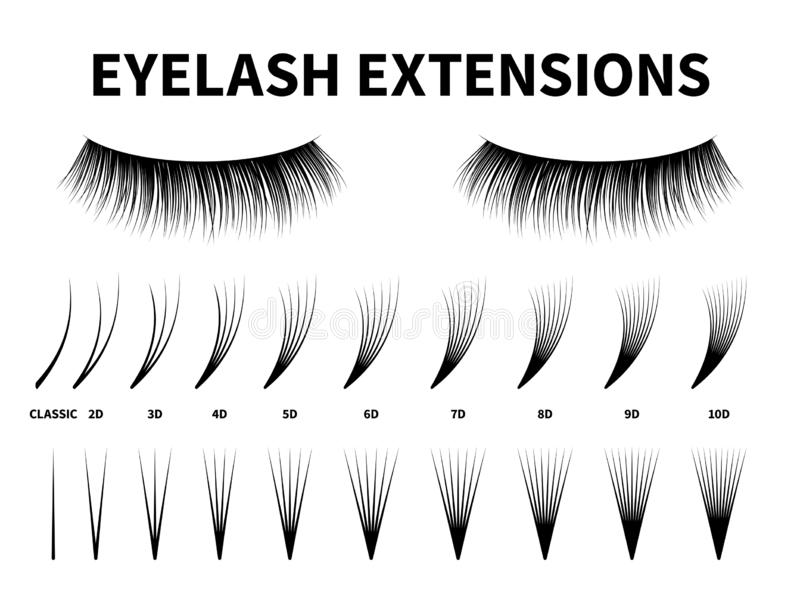Eyelash extensions. Curling extension volume eyelashes, tweezer tool guide fake lash. Artificial lashes template makeup. Vector makeup accessories design stock illustration