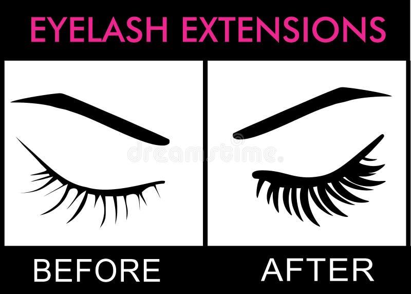 Eyelash Extentions. Eyelash Extensions Ticking up eyelashes royalty free illustration