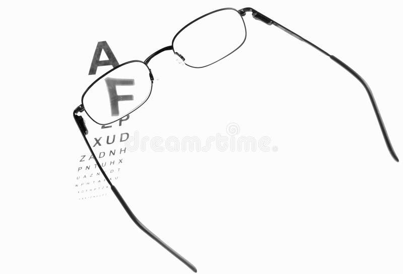 Eyetest stockbilder