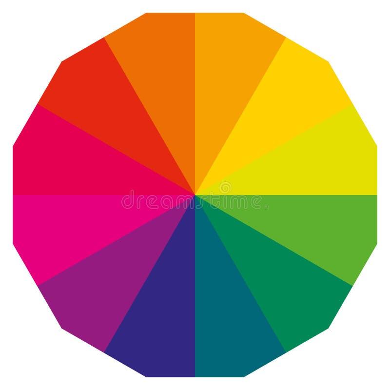 Fã da cor e roda de cor simples ilustração do vetor