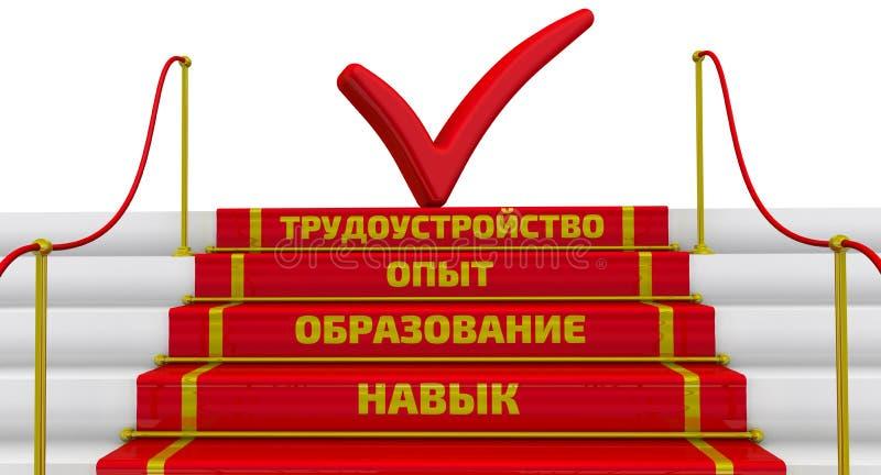 Fähigkeiten, Bildung, Erfahrung, Beschäftigung Die Aufschrift auf den Schritten stock abbildung