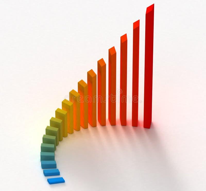 Färben Sie Diagramm stockfoto