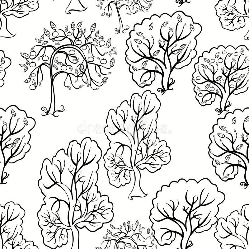 Schön Apfelbaum Färbung Seite Fotos - Dokumentationsvorlage Beispiel ...