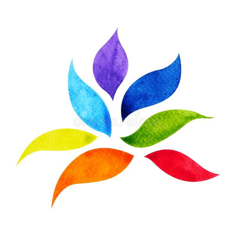 färg 7 av chakrasymbolbegreppet, blommar blom-, vattenfärgmålning stock illustrationer