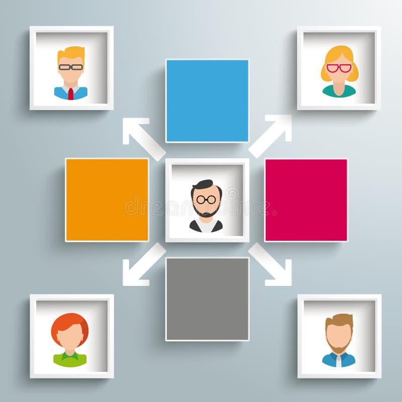 4 färgade fyrkanter 5 ramar som lägger ut pilmänniskor stock illustrationer