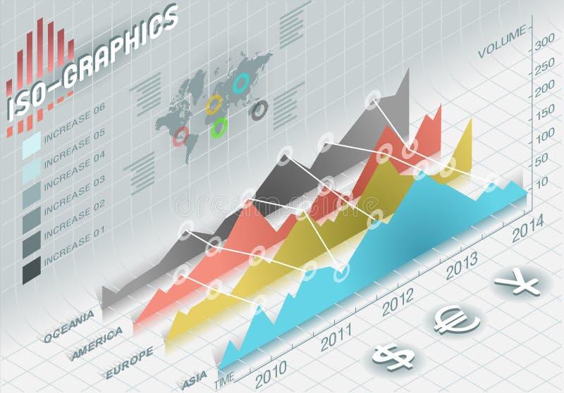Färgar fastställda beståndsdelar för det Infographic histogrammet i olikt royaltyfri illustrationer