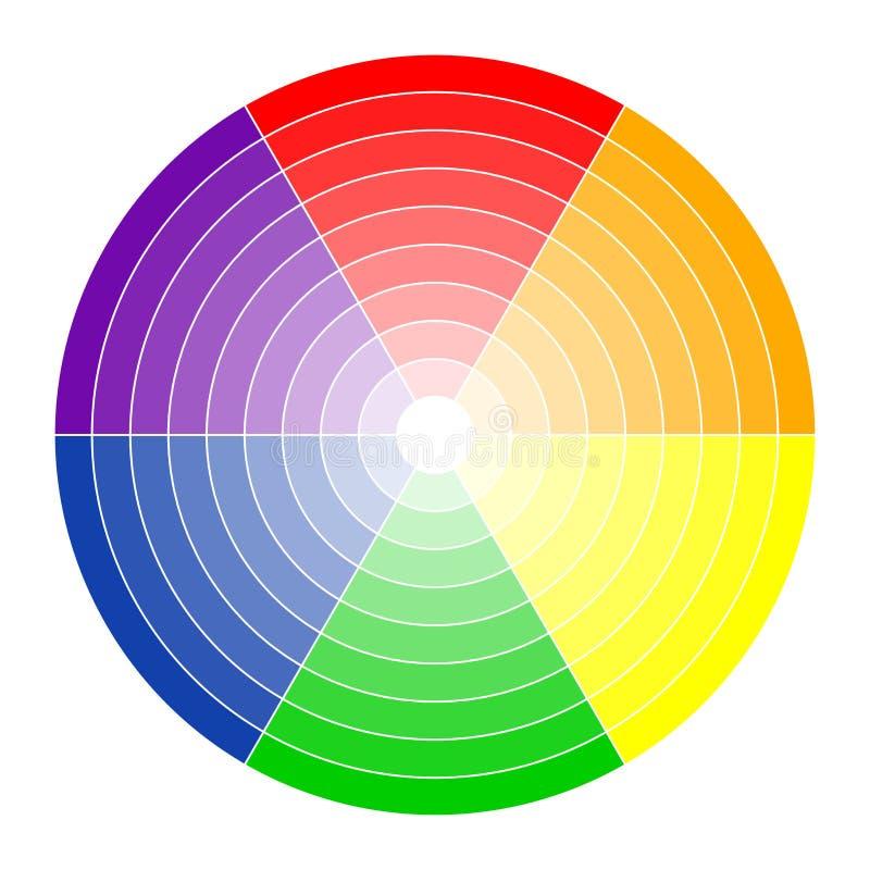 Färger för färgcirkel 6 stock illustrationer