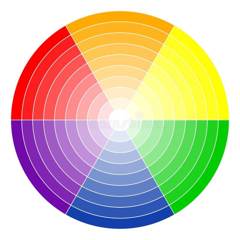 färger för färghjul 6 royaltyfri illustrationer