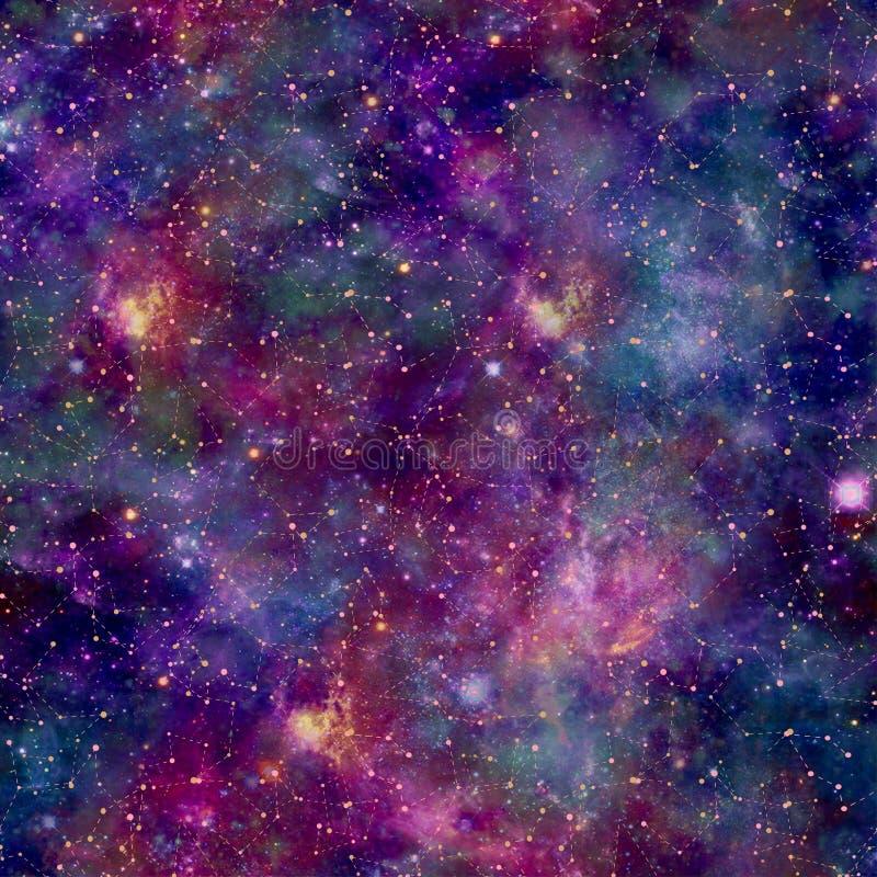 Färgglat galaxkosmostryck med konstellationsamkopieringen royaltyfri illustrationer