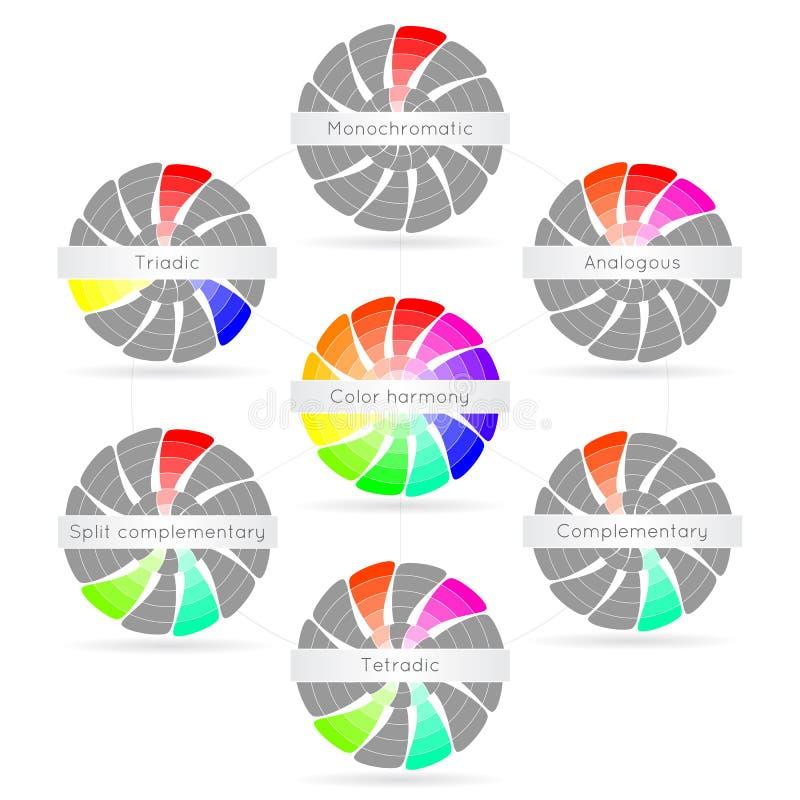 Färgharmonikombinationer vektor illustrationer