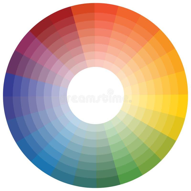 färghjul vektor illustrationer