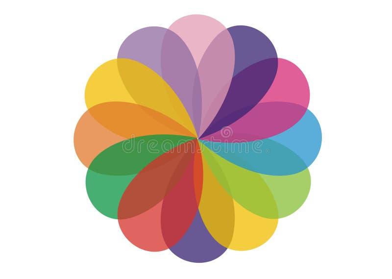 färghjul royaltyfri illustrationer