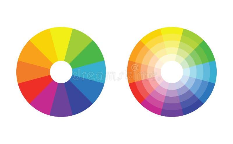 Färghjul med tolv färger i gradiations vektor illustrationer