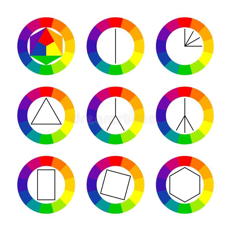 Färgintriger och harmonier Färghjul, spektrum Intrigval av kombinationer Lärobok eller affisch royaltyfri illustrationer