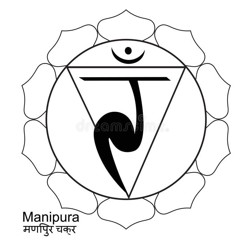 Färgläggningmanipuraindier av chakravektorillustrationen stock illustrationer