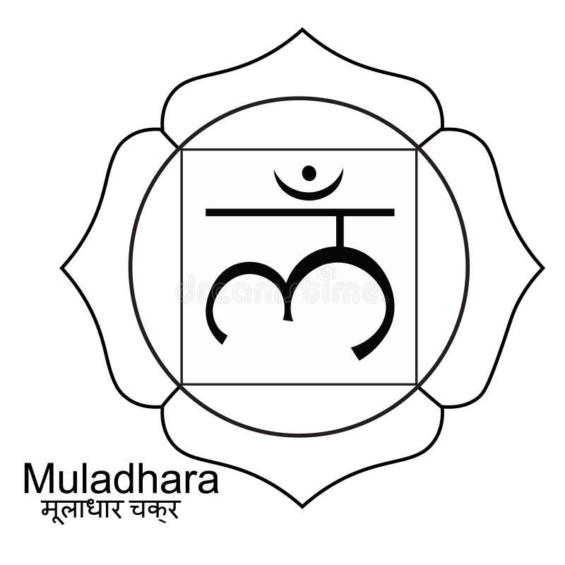 Färgläggningmuladharaindier av chakravektorillustrationen royaltyfri illustrationer