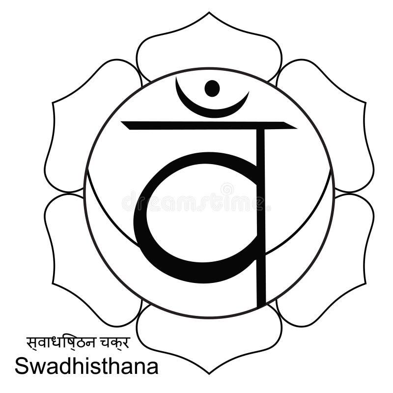 Färgläggningsvadhishthanaindier av chakravektorillustrationen royaltyfri illustrationer