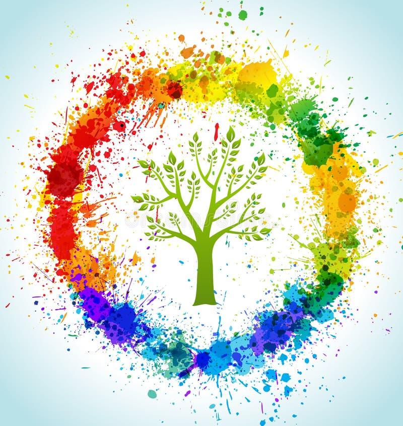 Färgmålarfärg plaskar ecobakgrund stock illustrationer