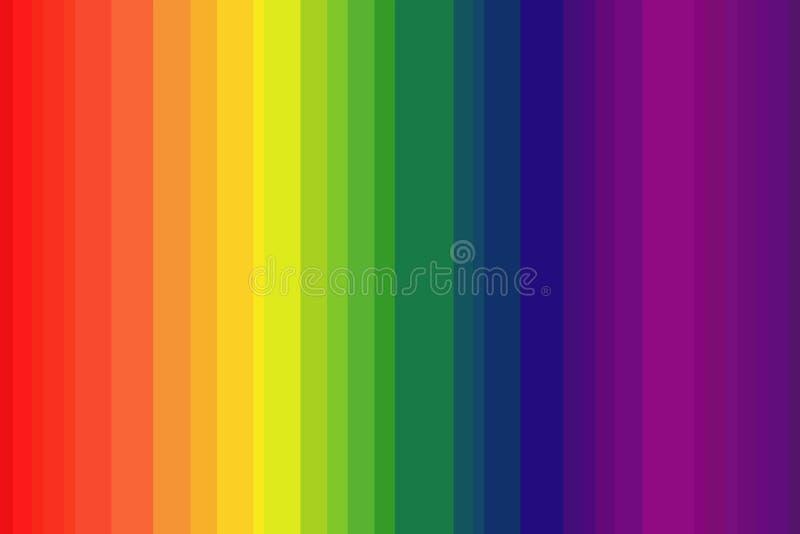Färgregnbågetextur av åtskilda musikband royaltyfri illustrationer