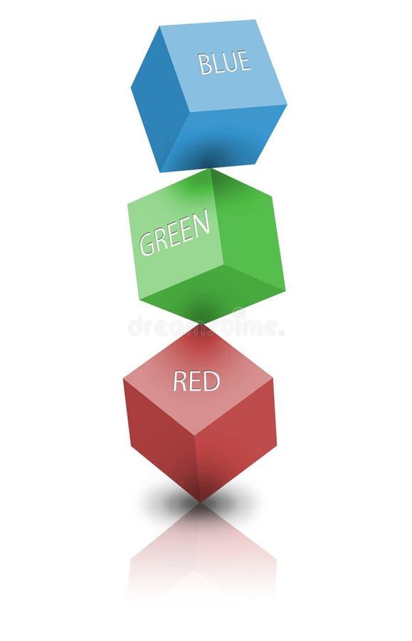 färgrgb-avstånd royaltyfri illustrationer