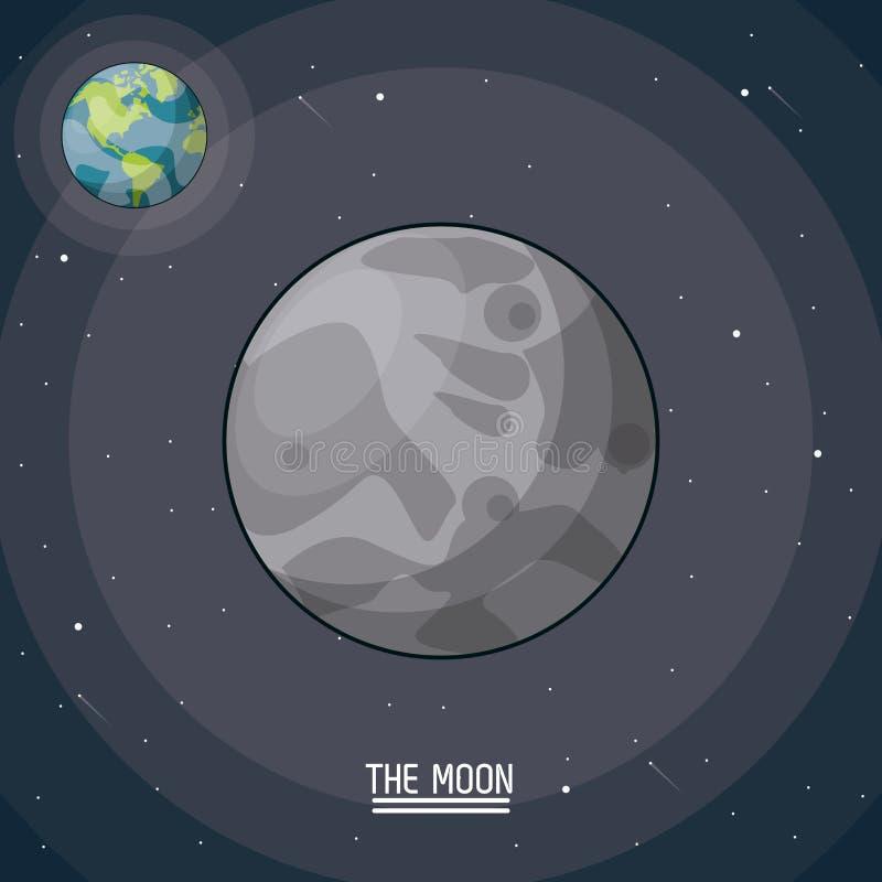 Färgrik affisch av månen i closeup med planetjorden i bakgrunden vektor illustrationer