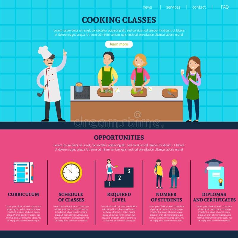 Färgrik mall för webbsida för matlagninggrupper stock illustrationer