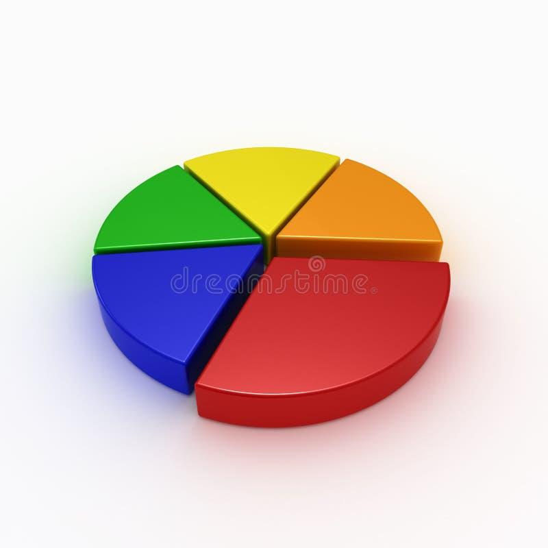 färgrik pie för diagram royaltyfri illustrationer