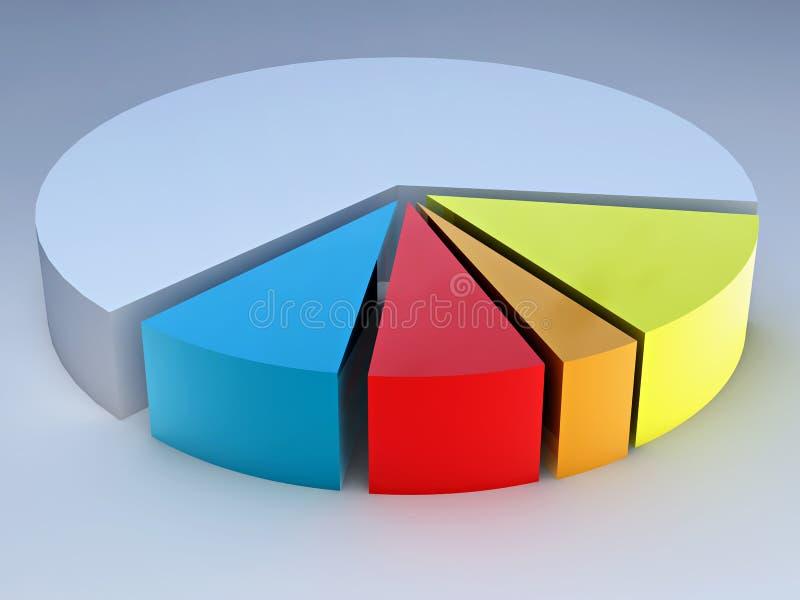färgrik pie för diagram stock illustrationer