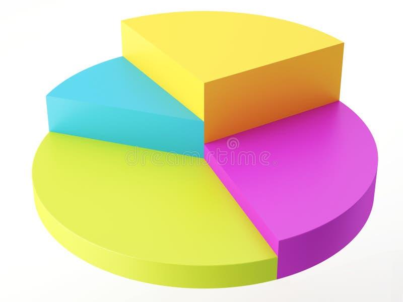 färgrik pie för diagram 3d stock illustrationer